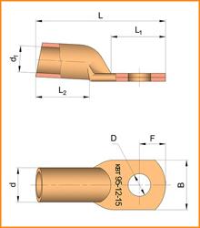 Кабельные наконечники КВТ - габаритные размеры