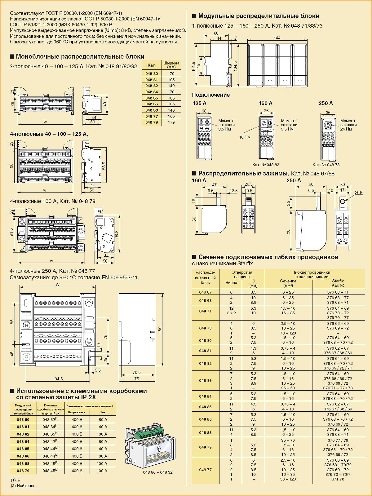 Технические данные модульных распределительный блоков LEGRAND