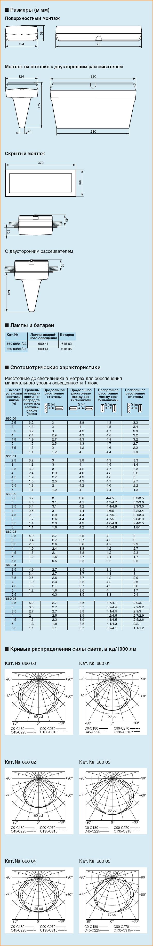 Технические данные автономных светильников аварийного освещения S8 LEGRAND