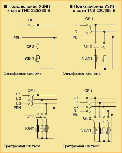 Схемы подключения УЗИП LEGRAND