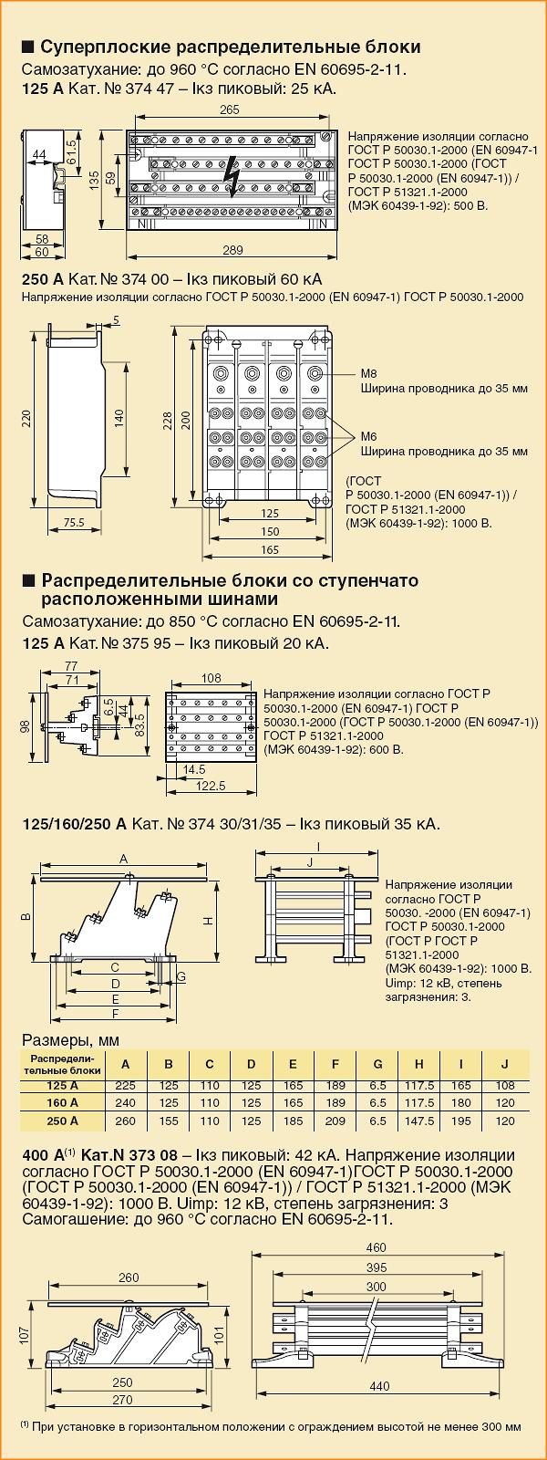 Технические данные распределительный блоков LEGRAND