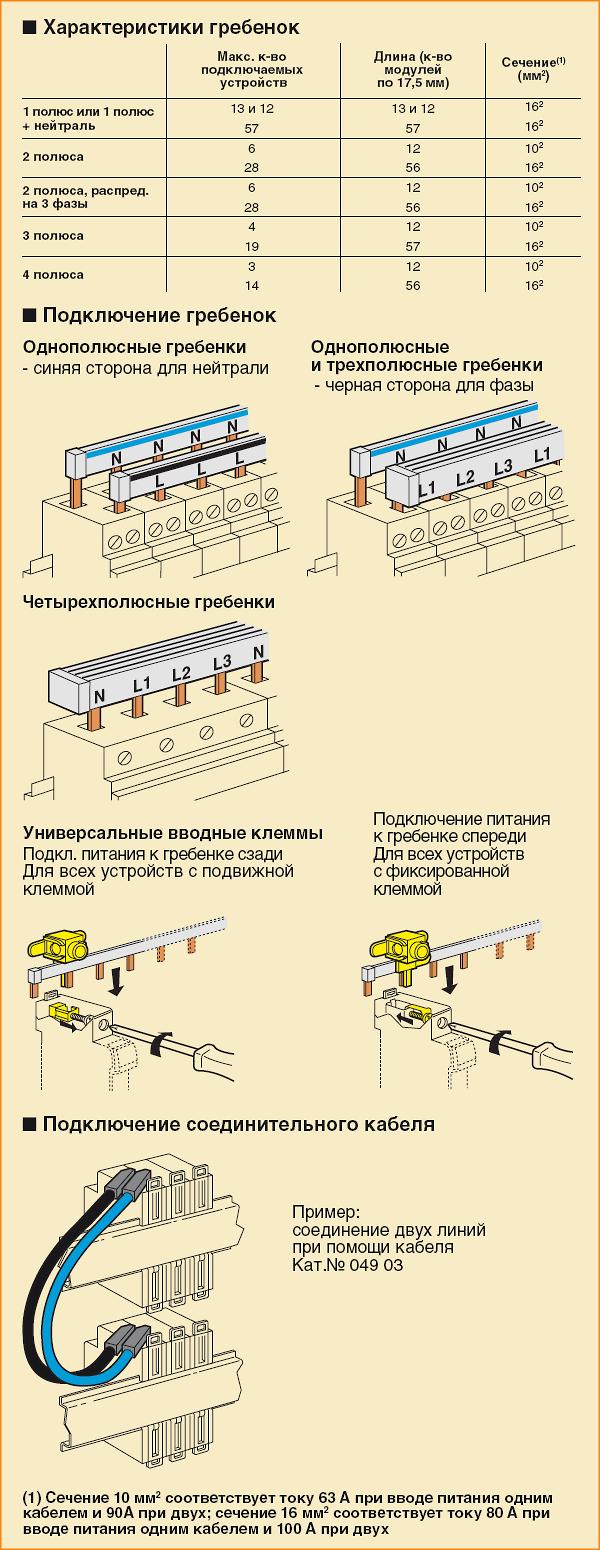 Подключение гребенок и соединительного кабеля LEGRAND