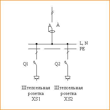 Принципиальная схема щита механизации
