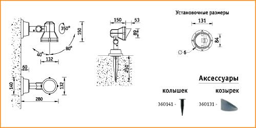 NBS 22 - габаритные размеры
