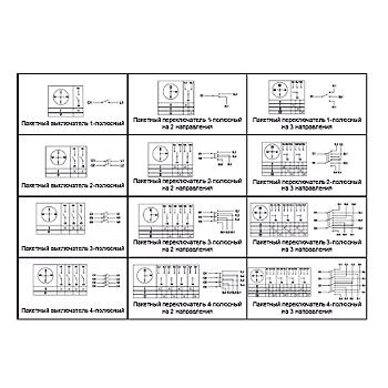 Электрические схемы пакетных
